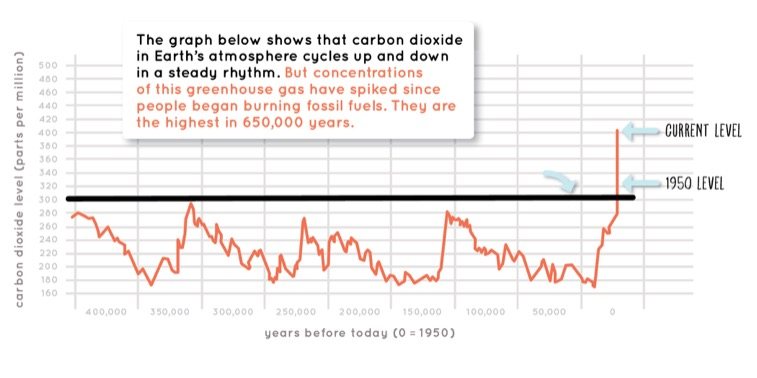 Climate change can we blame nature agronomy 4 me separating influences on climate publicscrutiny Gallery